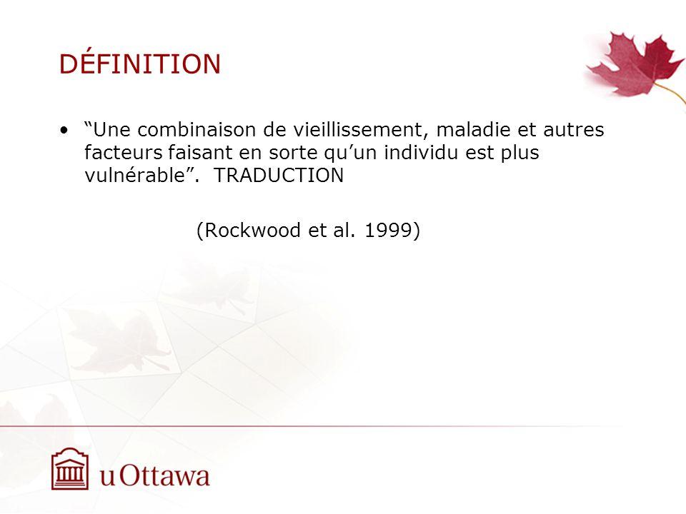 Cardiovascular Health Study (CHS) (Fried, 2001) Résultat à 3 ansAucune fragilité Pré-frêleFrêle Mobilité réduite11.58 (1,41-1,76) 1,50 (1,23-1,82) Dépendance accrue AVQ 11,67 (1,41-1,99) 1,98 (1,54-2,55) Décès11,49 (1,11-1,99) 2,24 (1,51-3,33) Ratio de Risque ajusté (CI 95%)