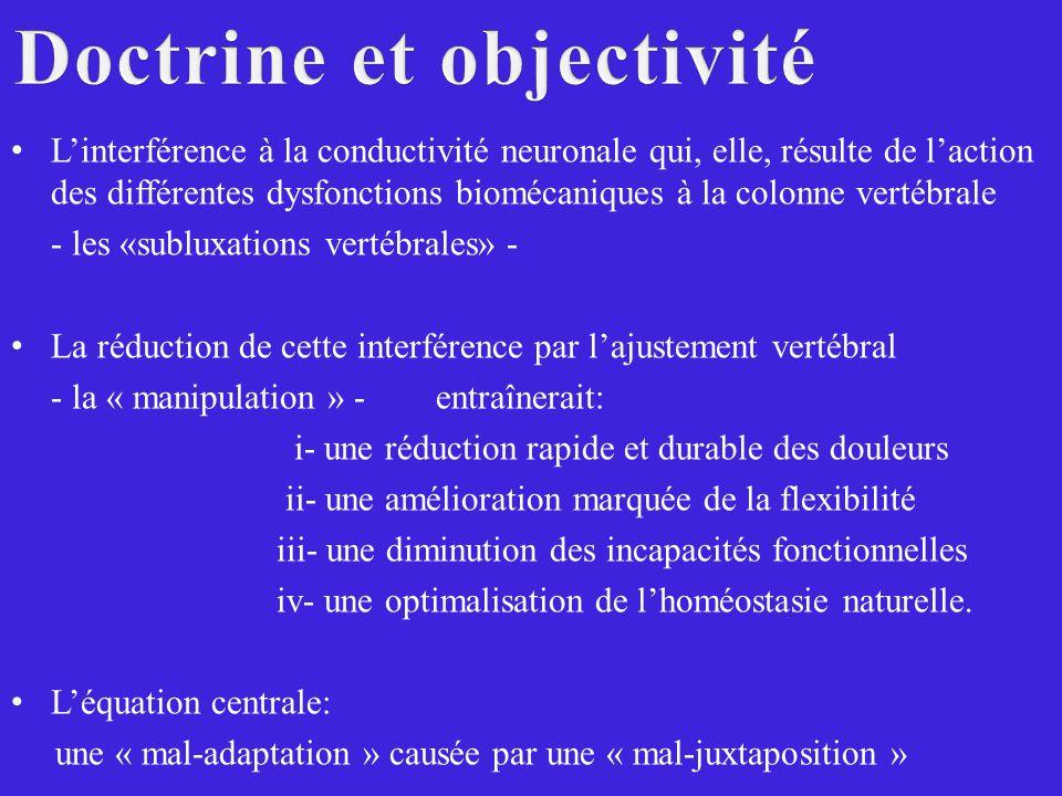 Linterférence à la conductivité neuronale qui, elle, résulte de laction des différentes dysfonctions biomécaniques à la colonne vertébrale - les «subluxations vertébrales» - La réduction de cette interférence par lajustement vertébral - la « manipulation » -entraînerait: i- une réduction rapide et durable des douleurs ii- une amélioration marquée de la flexibilité iii- une diminution des incapacités fonctionnelles iv- une optimalisation de lhoméostasie naturelle.