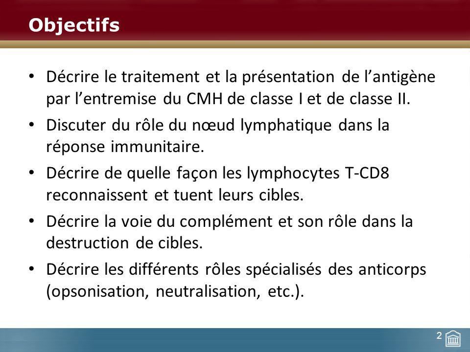 Objectifs Décrire le traitement et la présentation de lantigène par lentremise du CMH de classe I et de classe II. Discuter du rôle du nœud lymphatiqu