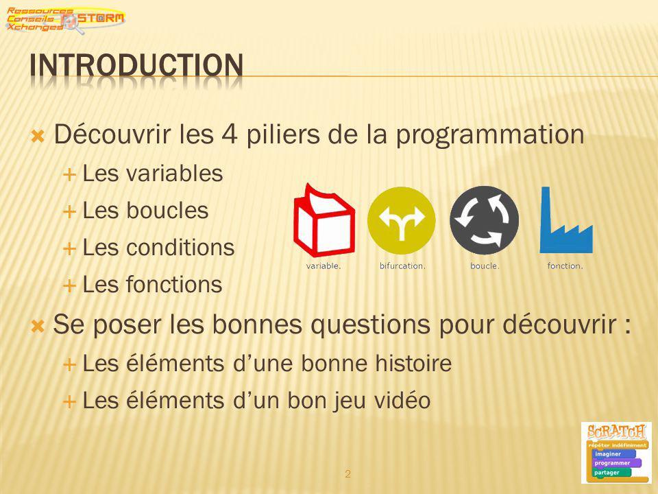 Découvrir les 4 piliers de la programmation Les variables Les boucles Les conditions Les fonctions Se poser les bonnes questions pour découvrir : Les