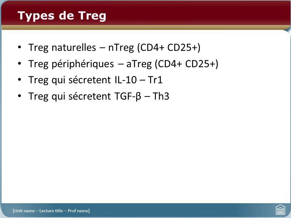 Types de Treg Treg naturelles – nTreg (CD4+ CD25+) Treg périphériques – aTreg (CD4+ CD25+) Treg qui sécretent IL-10 – Tr1 Treg qui sécretent TGF-β – Th3 [Unit name – Lecture title – Prof name]