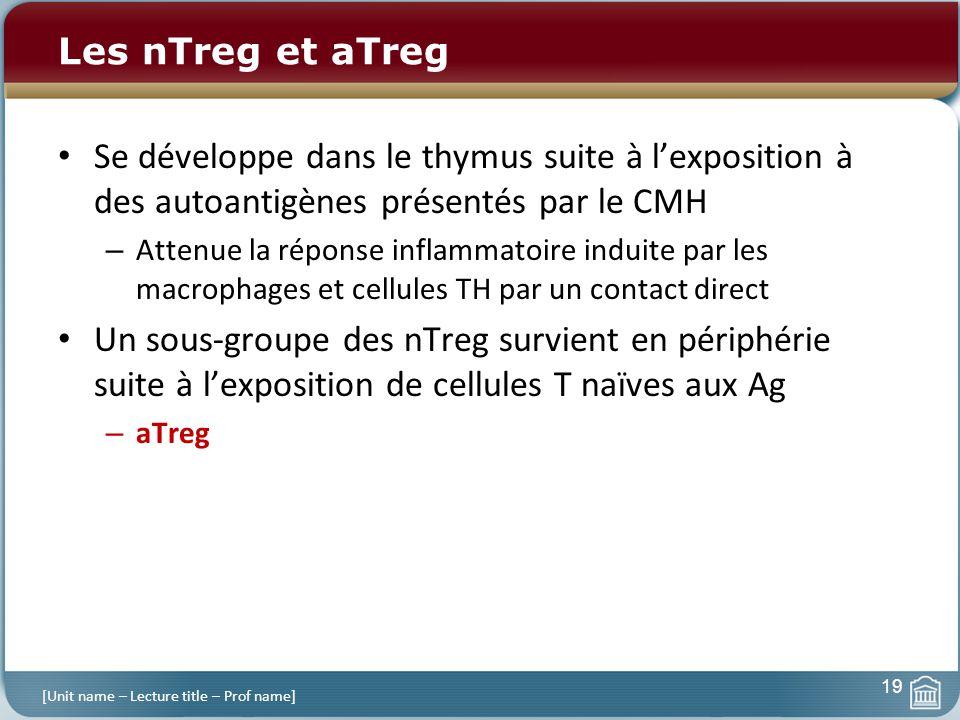 Les nTreg et aTreg Se développe dans le thymus suite à lexposition à des autoantigènes présentés par le CMH – Attenue la réponse inflammatoire induite par les macrophages et cellules TH par un contact direct Un sous-groupe des nTreg survient en périphérie suite à lexposition de cellules T naïves aux Ag – aTreg [Unit name – Lecture title – Prof name] 19
