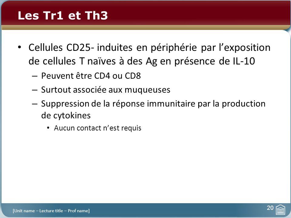 Les Tr1 et Th3 Cellules CD25- induites en périphérie par lexposition de cellules T naïves à des Ag en présence de IL-10 – Peuvent être CD4 ou CD8 – Surtout associée aux muqueuses – Suppression de la réponse immunitaire par la production de cytokines Aucun contact nest requis [Unit name – Lecture title – Prof name] 20