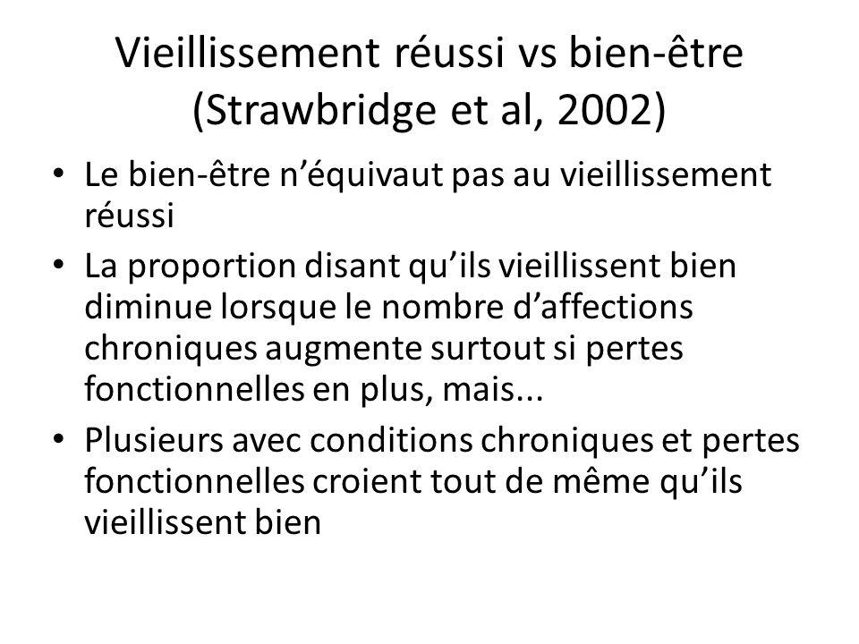 Vieillissement réussi vs bien-être (Strawbridge et al, 2002) Le bien-être néquivaut pas au vieillissement réussi La proportion disant quils vieillisse