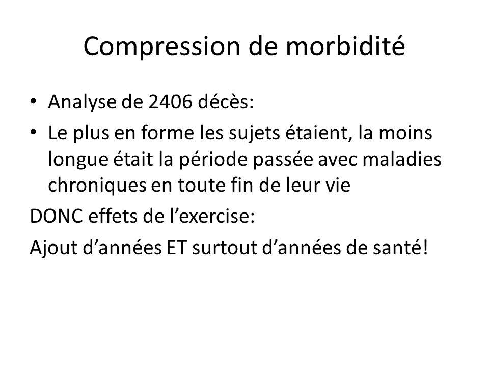 Compression de morbidité Analyse de 2406 décès: Le plus en forme les sujets étaient, la moins longue était la période passée avec maladies chroniques
