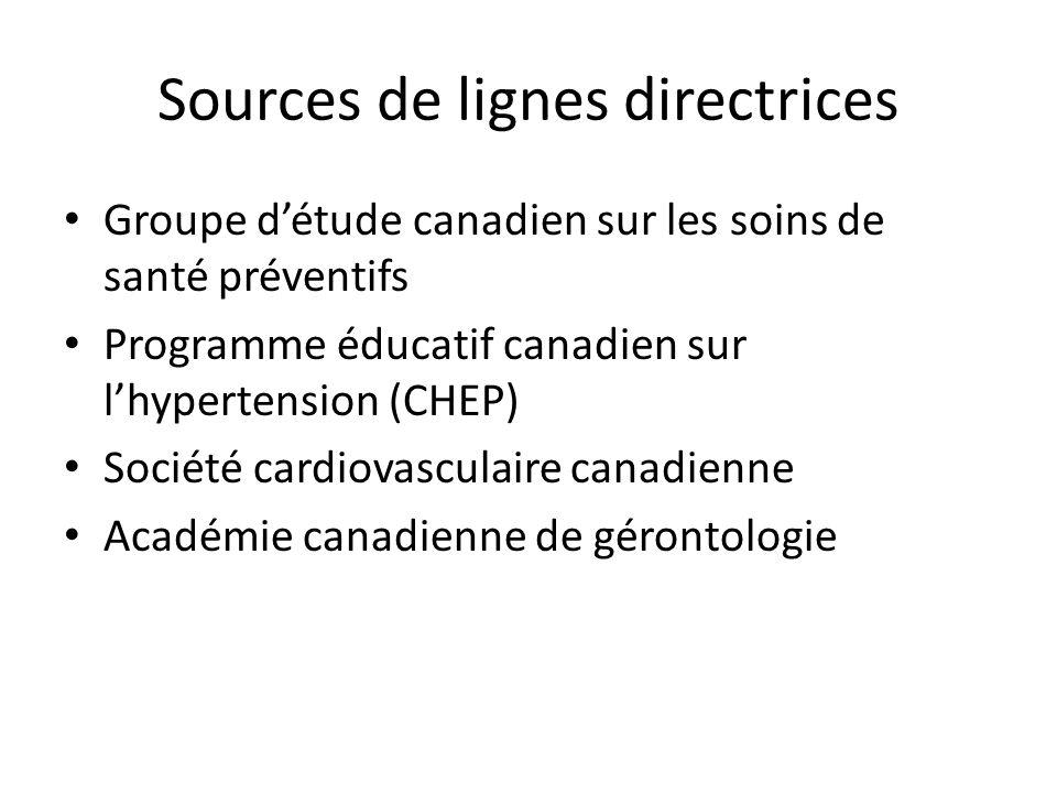Sources de lignes directrices Groupe détude canadien sur les soins de santé préventifs Programme éducatif canadien sur lhypertension (CHEP) Société cardiovasculaire canadienne Académie canadienne de gérontologie