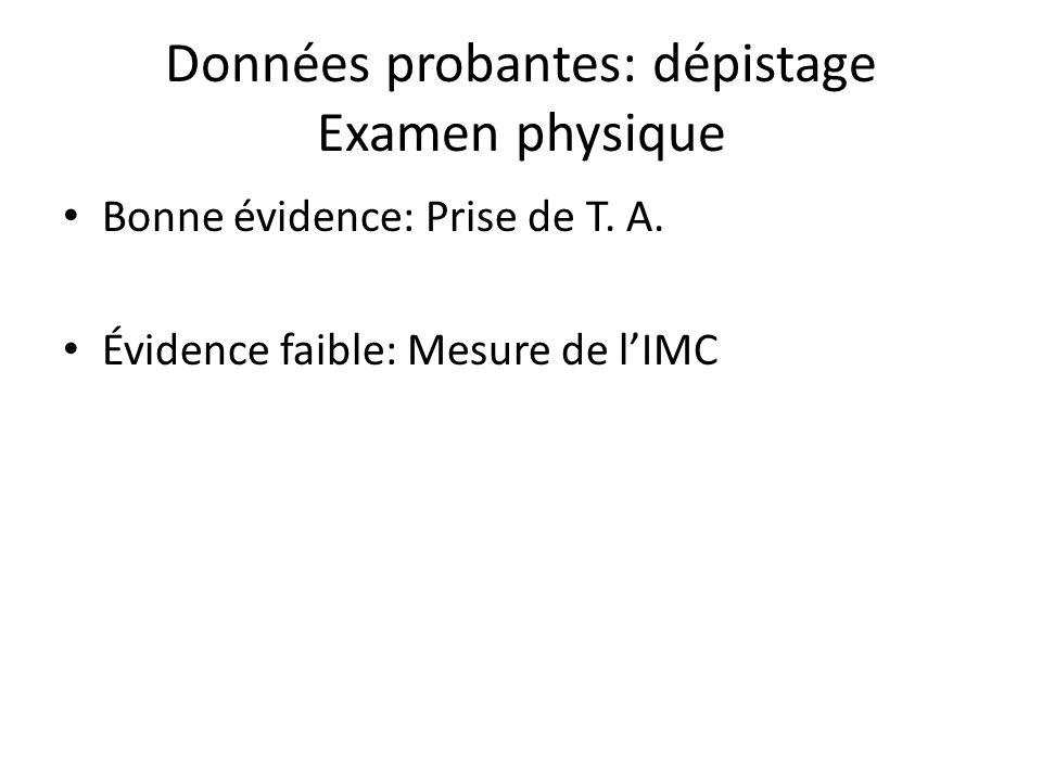 Données probantes: dépistage Examen physique Bonne évidence: Prise de T. A. Évidence faible: Mesure de lIMC