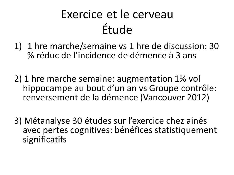 Exercice et le cerveau Étude 1)1 hre marche/semaine vs 1 hre de discussion: 30 % réduc de lincidence de démence à 3 ans 2) 1 hre marche semaine: augme