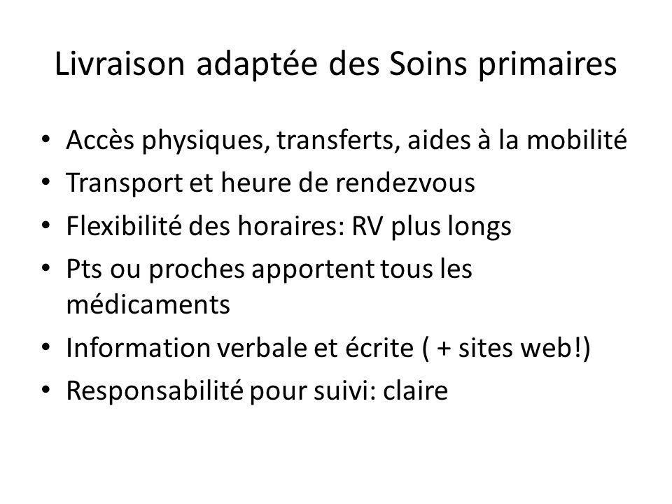Livraison adaptée des Soins primaires Accès physiques, transferts, aides à la mobilité Transport et heure de rendezvous Flexibilité des horaires: RV p