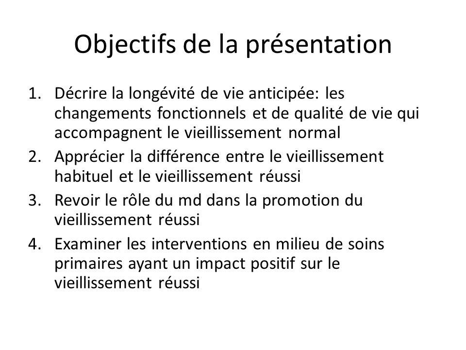 Objectifs de la présentation 1.Décrire la longévité de vie anticipée: les changements fonctionnels et de qualité de vie qui accompagnent le vieillisse