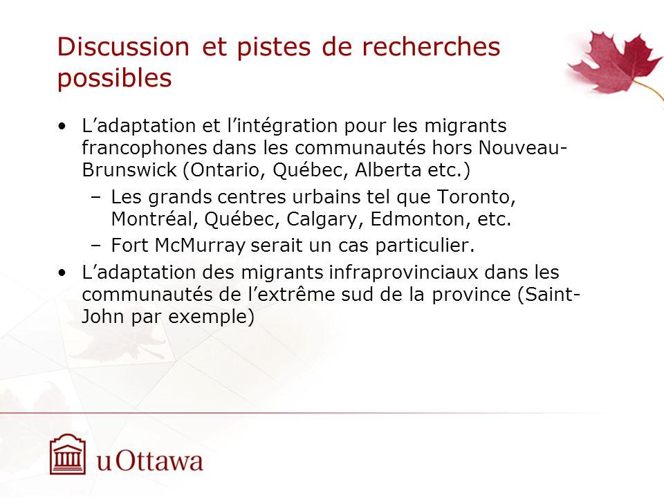 Discussion et pistes de recherches possibles Ladaptation et lintégration pour les migrants francophones dans les communautés hors Nouveau- Brunswick (Ontario, Québec, Alberta etc.) –Les grands centres urbains tel que Toronto, Montréal, Québec, Calgary, Edmonton, etc.