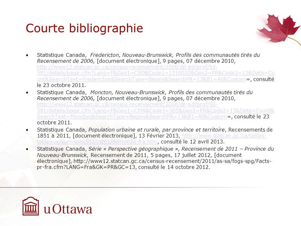 Courte bibliographie Statistique Canada, Fredericton, Nouveau-Brunswick, Profils des communautés tirés du Recensement de 2006, [document électronique], 9 pages, 07 décembre 2010, http://www12.statcan.gc.ca/census-recensement/2006/dp-pd/prof/92- 591/details/page.cfm Lang=F&Geo1=CSD&Code1=1310032&Geo2=PR&Code2=13&Data=Co unt&SearchText=Fredericton&SearchType=Begins&SearchPR=13&B1=All&Custom=, consulté le 23 octobre 2011.