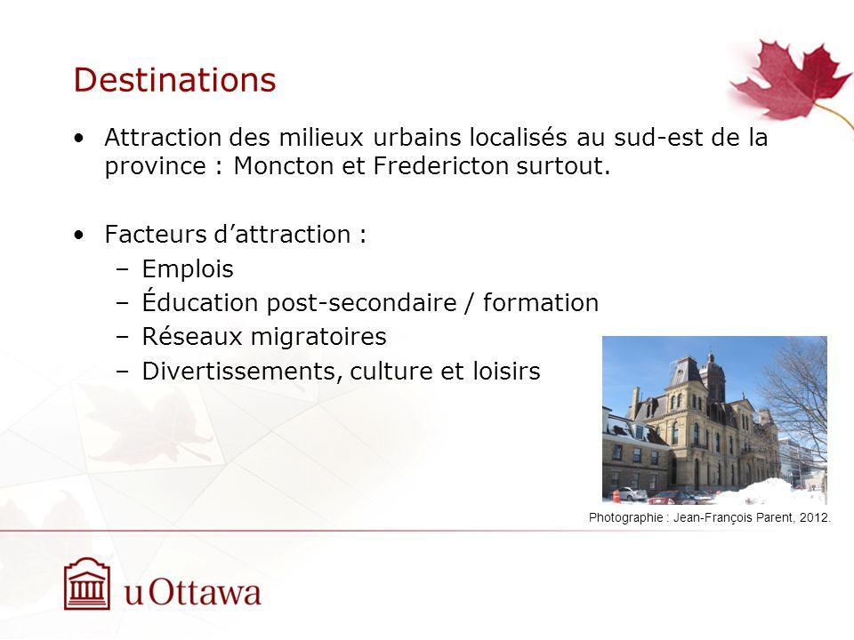 Destinations Attraction des milieux urbains localisés au sud-est de la province : Moncton et Fredericton surtout.