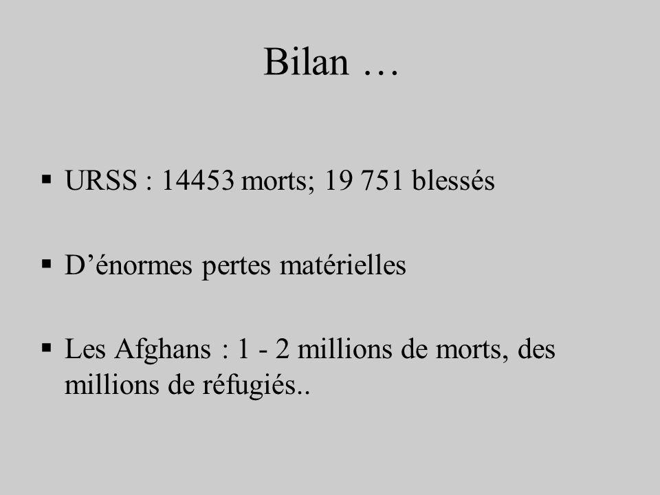 Bilan … URSS : 14453 morts; 19 751 blessés Dénormes pertes matérielles Les Afghans : 1 - 2 millions de morts, des millions de réfugiés..