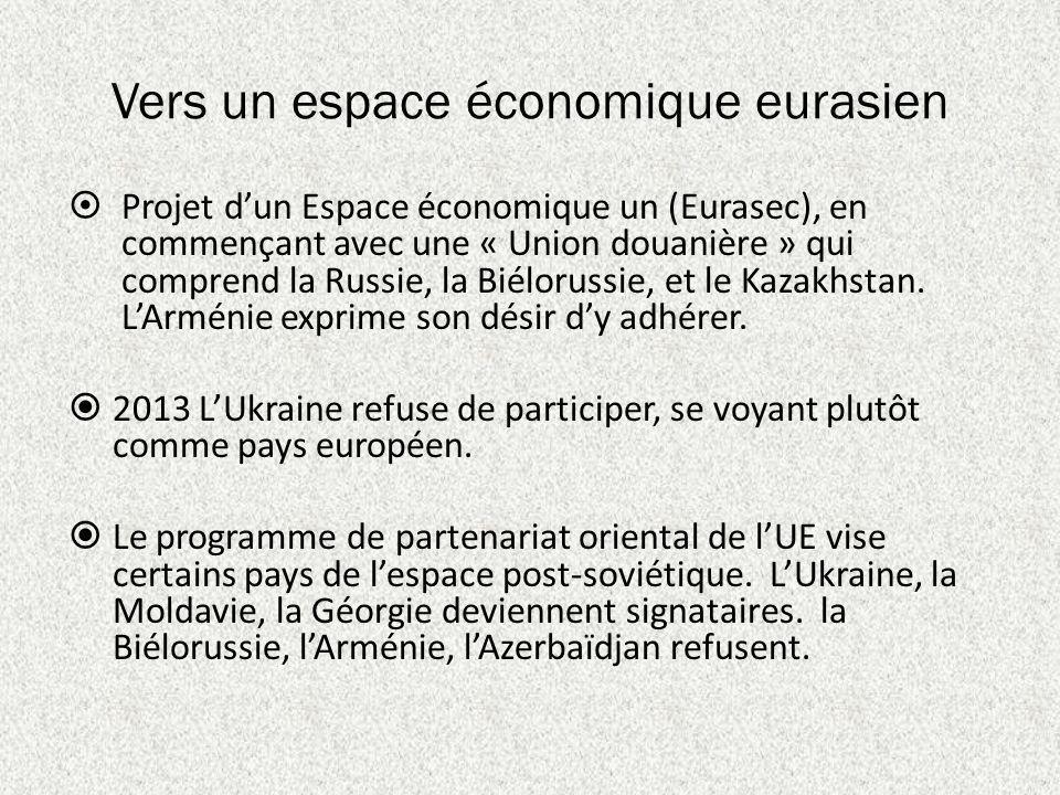 Vers un espace économique eurasien Projet dun Espace économique un (Eurasec), en commençant avec une « Union douanière » qui comprend la Russie, la Biélorussie, et le Kazakhstan.
