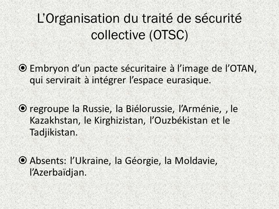 LOrganisation du traité de sécurité collective (OTSC) Embryon dun pacte sécuritaire à limage de lOTAN, qui servirait à intégrer lespace eurasique.