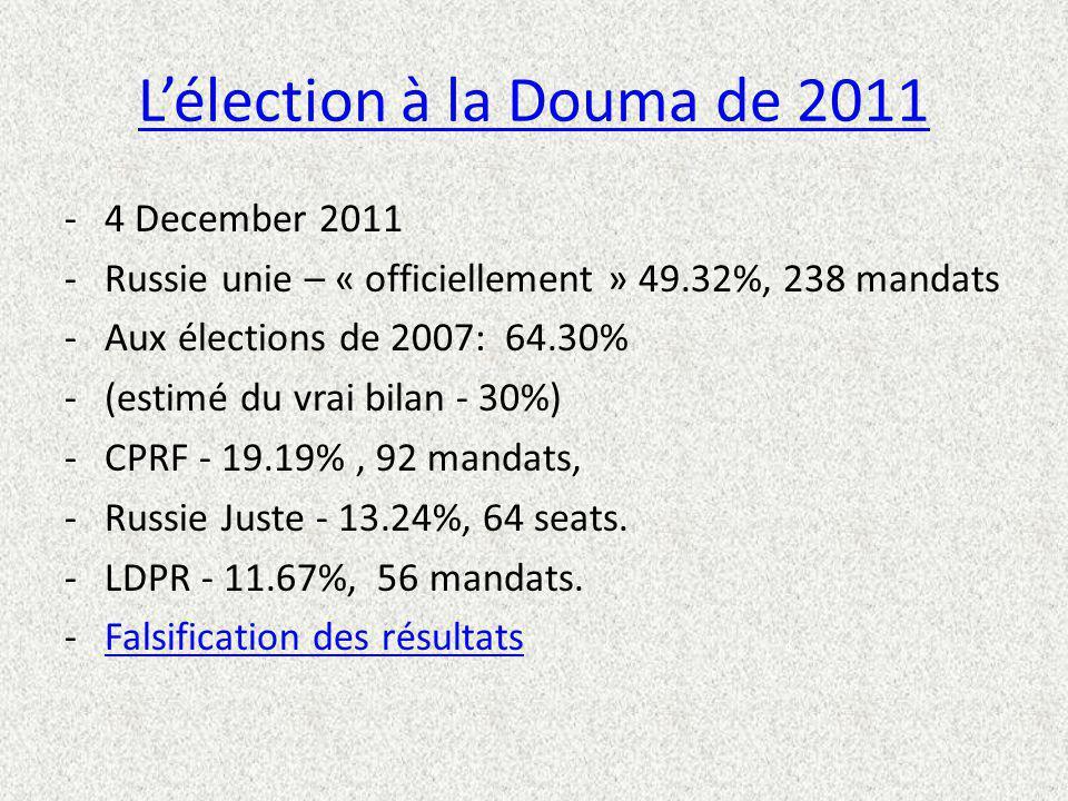 Lélection à la Douma de 2011 -4 December 2011 -Russie unie – « officiellement » 49.32%, 238 mandats -Aux élections de 2007: 64.30% -(estimé du vrai bilan - 30%) -CPRF - 19.19%, 92 mandats, -Russie Juste - 13.24%, 64 seats.