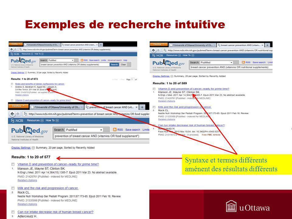 Exemples de recherche intuitive Syntaxe et termes différents amènent des résultats différents Biblio RGN Jan 2012