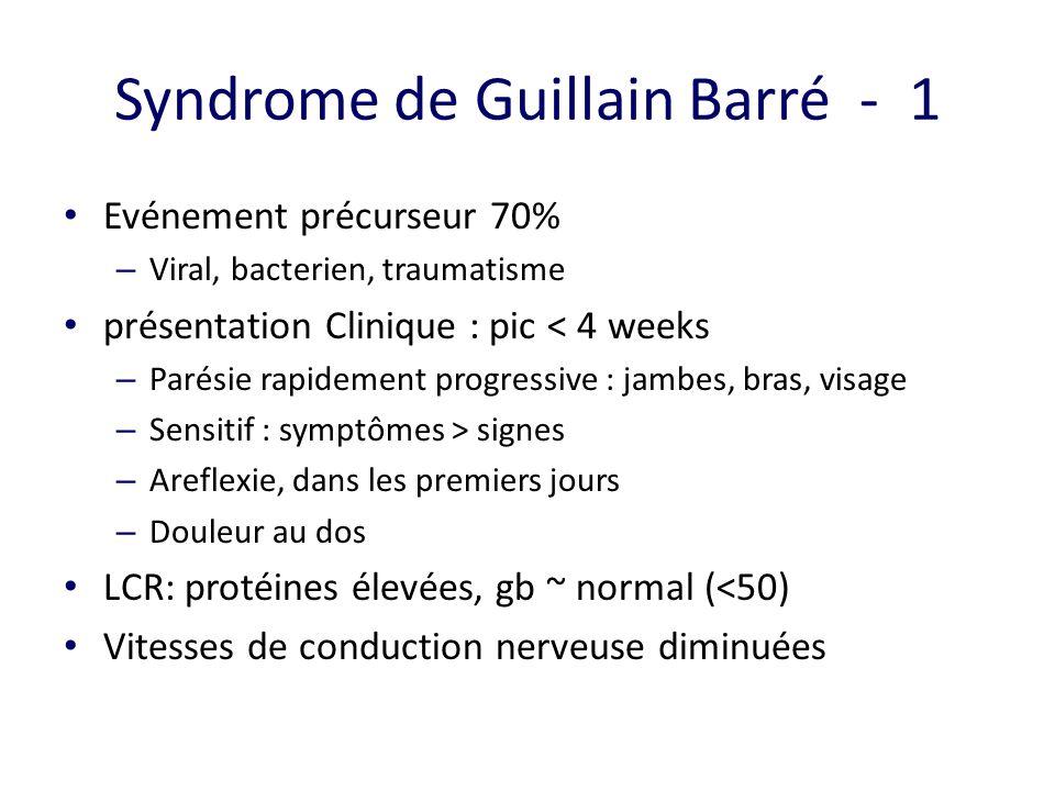Syndrome de Guillain Barré - 1 Evénement précurseur 70% – Viral, bacterien, traumatisme présentation Clinique : pic < 4 weeks – Parésie rapidement progressive : jambes, bras, visage – Sensitif : symptômes > signes – Areflexie, dans les premiers jours – Douleur au dos LCR: protéines élevées, gb ~ normal (<50) Vitesses de conduction nerveuse diminuées