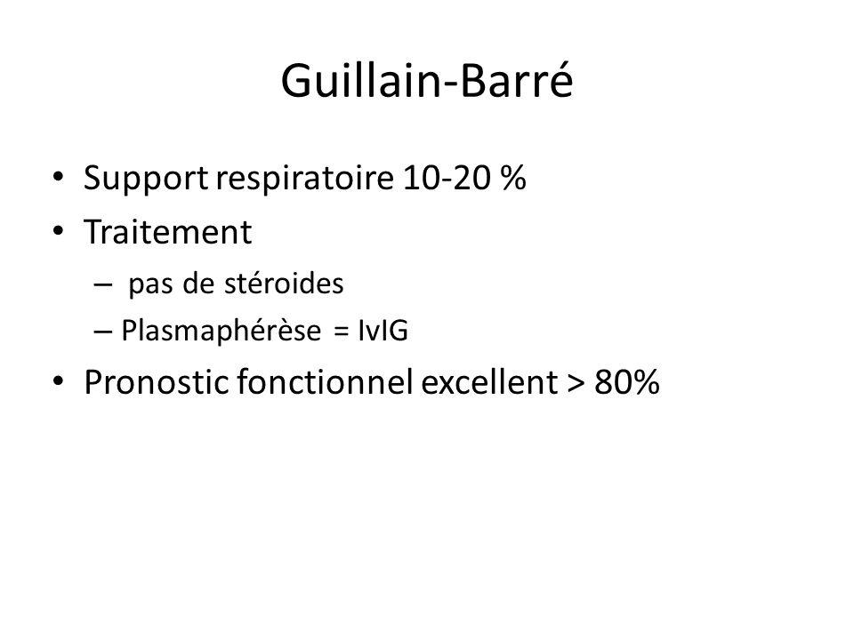 Guillain-Barré Support respiratoire 10-20 % Traitement – pas de stéroides – Plasmaphérèse = IvIG Pronostic fonctionnel excellent > 80%