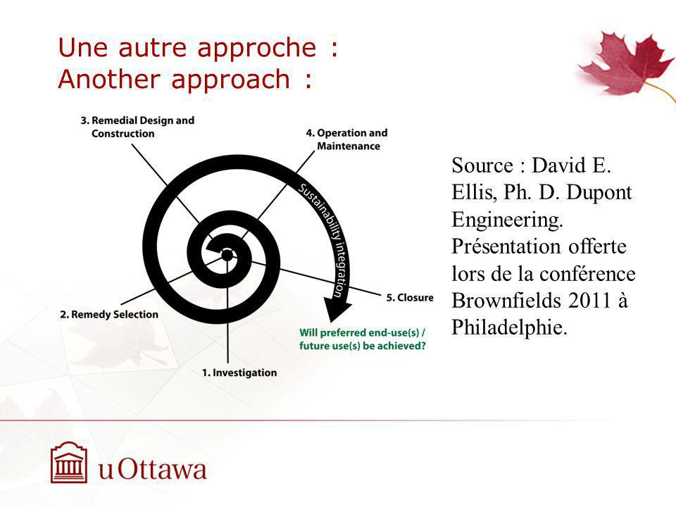 Une autre approche : Another approach : Source : David E.