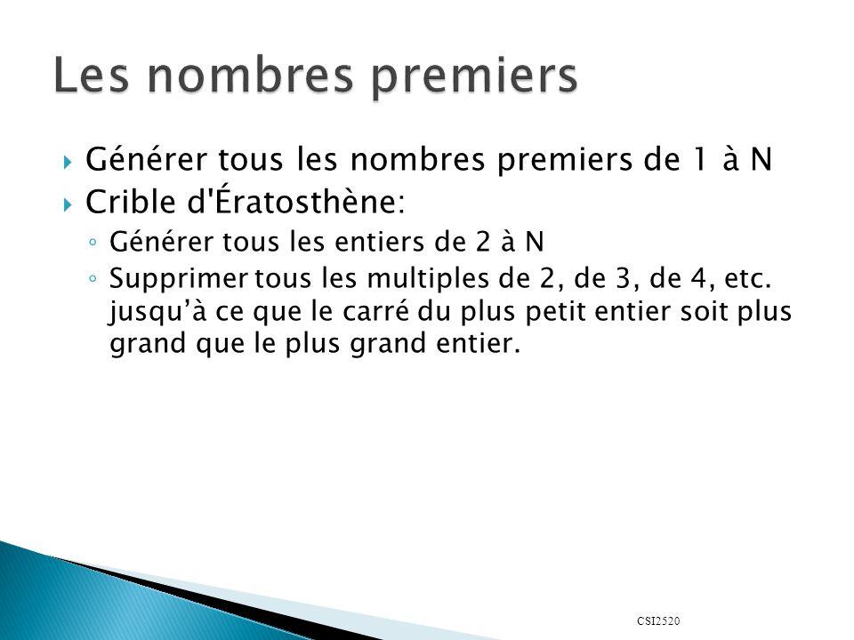 Générer tous les nombres premiers de 1 à N Crible d'Ératosthène: Générer tous les entiers de 2 à N Supprimer tous les multiples de 2, de 3, de 4, etc.