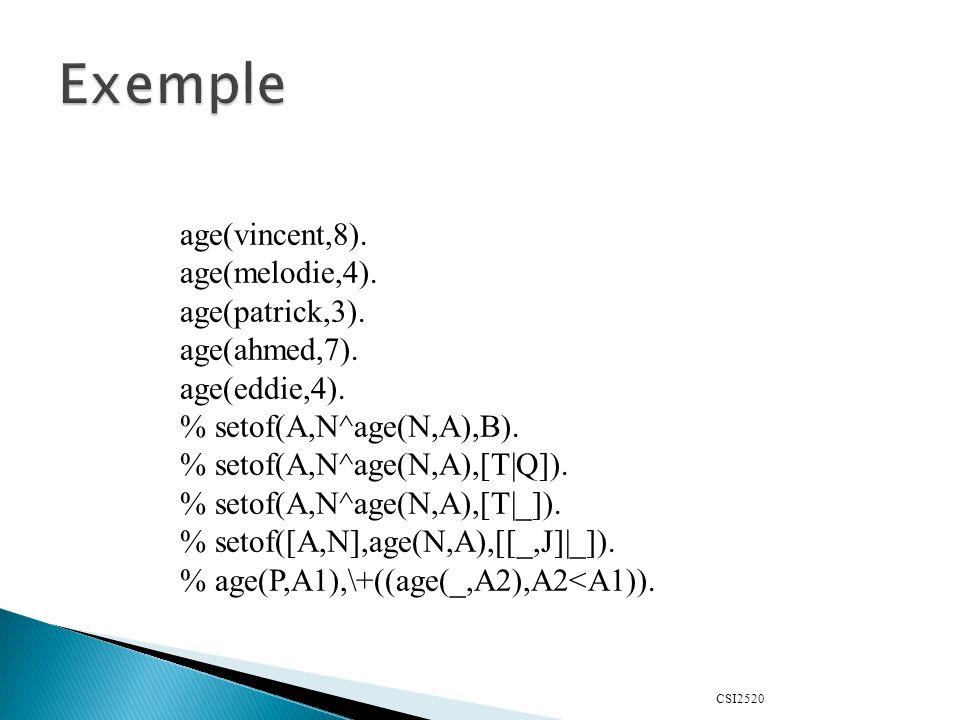 CSI2520 age(vincent,8). age(melodie,4). age(patrick,3). age(ahmed,7). age(eddie,4). % setof(A,N^age(N,A),B). % setof(A,N^age(N,A),[T|Q]). % setof(A,N^