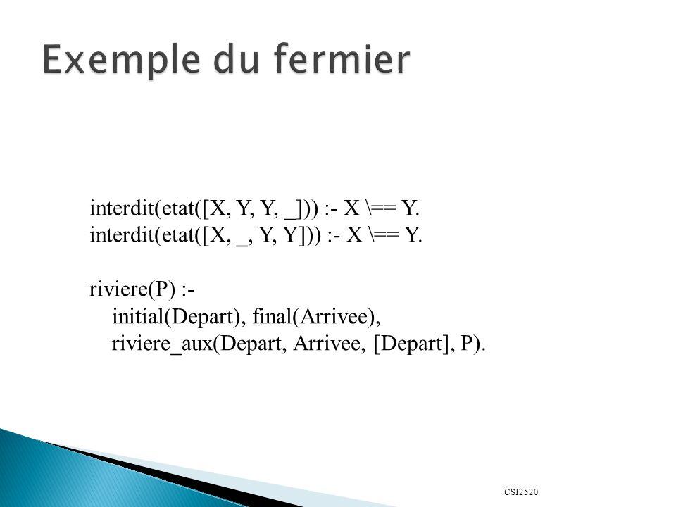 CSI2520 interdit(etat([X, Y, Y, _])) :- X \== Y. interdit(etat([X, _, Y, Y])) :- X \== Y. riviere(P) :- initial(Depart), final(Arrivee), riviere_aux(D
