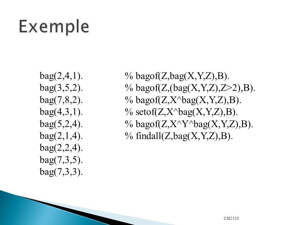 CSI2520 bag(2,4,1). bag(3,5,2). bag(7,8,2). bag(4,3,1). bag(5,2,4). bag(2,1,4). bag(2,2,4). bag(7,3,5). bag(7,3,3). % bagof(Z,bag(X,Y,Z),B). % bagof(Z