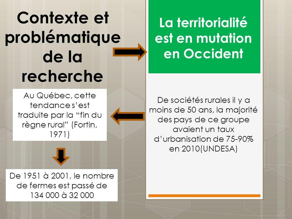 Contexte et problématique de la recherche La territorialité est en mutation en Occident De sociétés rurales il y a moins de 50 ans, la majorité des pa