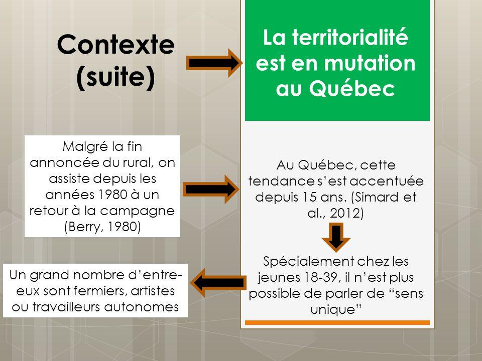 Contexte (suite) La territorialité est en mutation au Québec Malgré la fin annoncée du rural, on assiste depuis les années 1980 à un retour à la campa