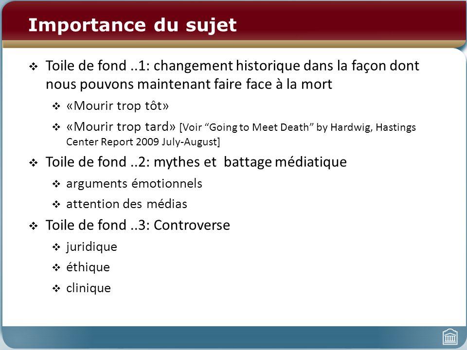 Importance du sujet Toile de fond..1: changement historique dans la façon dont nous pouvons maintenant faire face à la mort «Mourir trop tôt» «Mourir