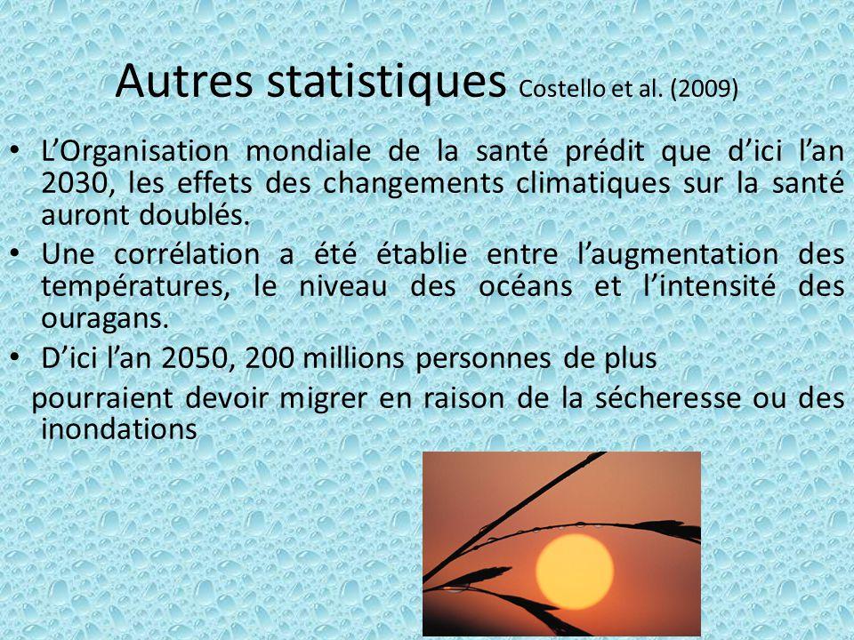 Autres statistiques Costello et al. (2009) LOrganisation mondiale de la santé prédit que dici lan 2030, les effets des changements climatiques sur la
