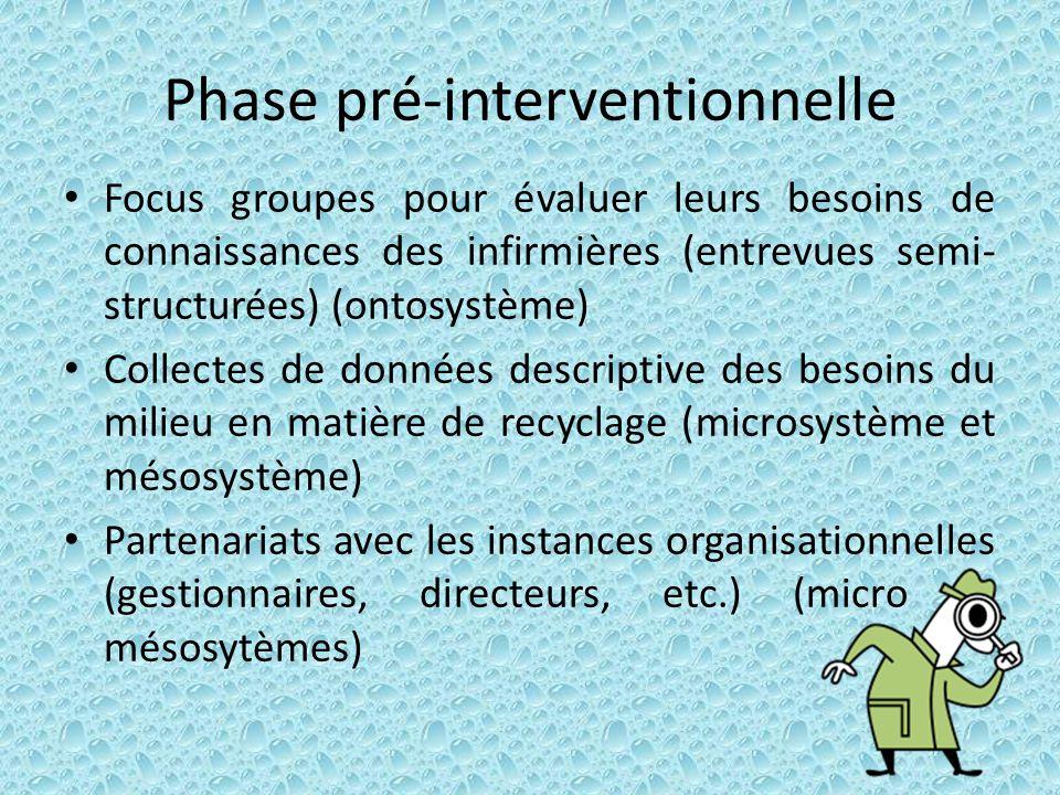 Phase pré-interventionnelle Focus groupes pour évaluer leurs besoins de connaissances des infirmières (entrevues semi- structurées) (ontosystème) Coll