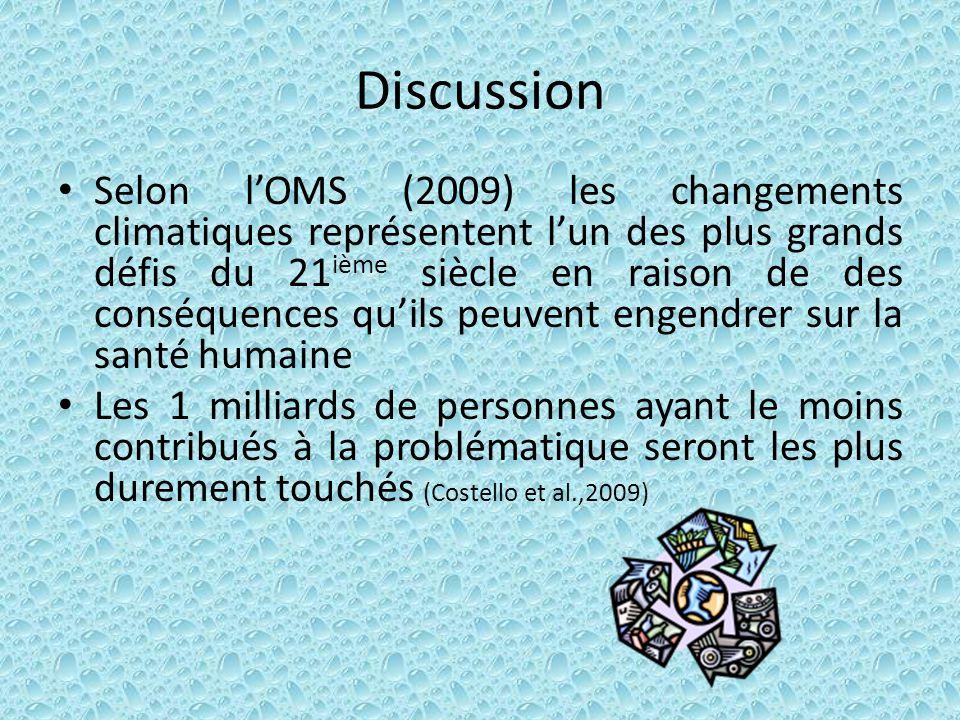 Discussion Selon lOMS (2009) les changements climatiques représentent lun des plus grands défis du 21 ième siècle en raison de des conséquences quils
