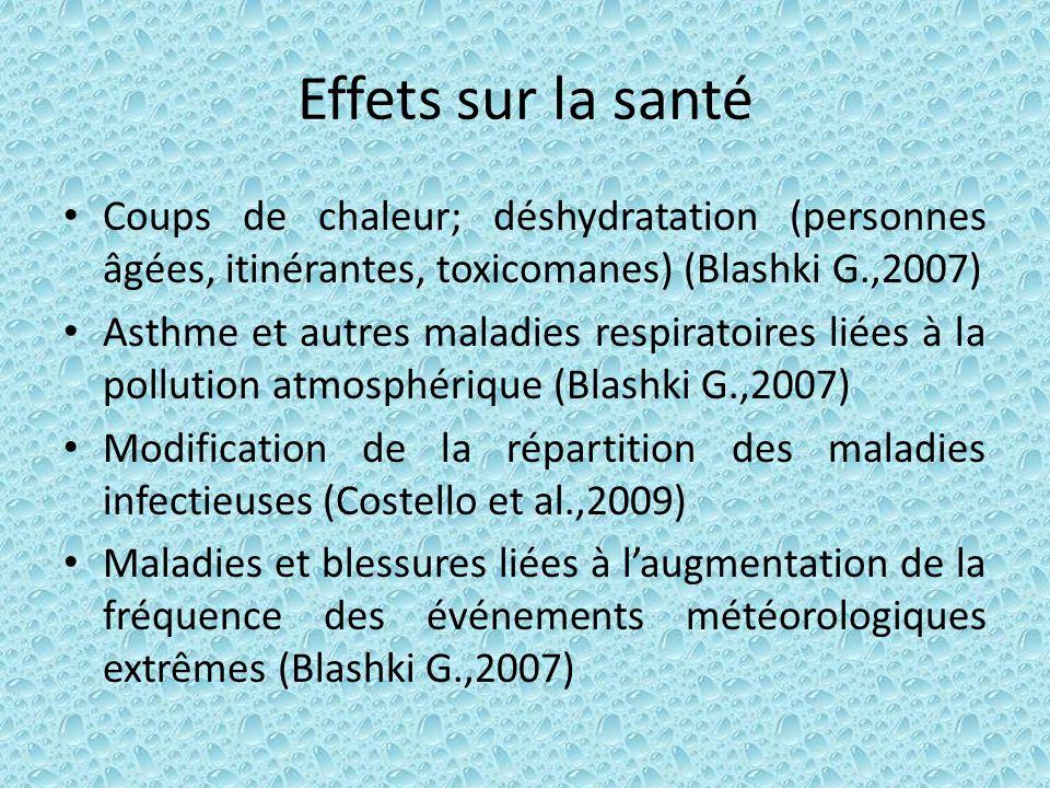 Effets sur la santé Coups de chaleur; déshydratation (personnes âgées, itinérantes, toxicomanes) (Blashki G.,2007) Asthme et autres maladies respirato