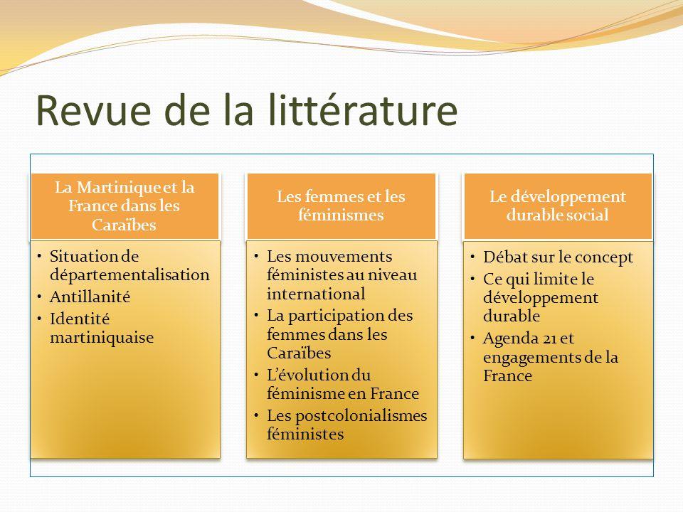 Revue de la littérature La Martinique et la France dans les Caraïbes Situation de départementalisation Antillanité Identité martiniquaise Les femmes e