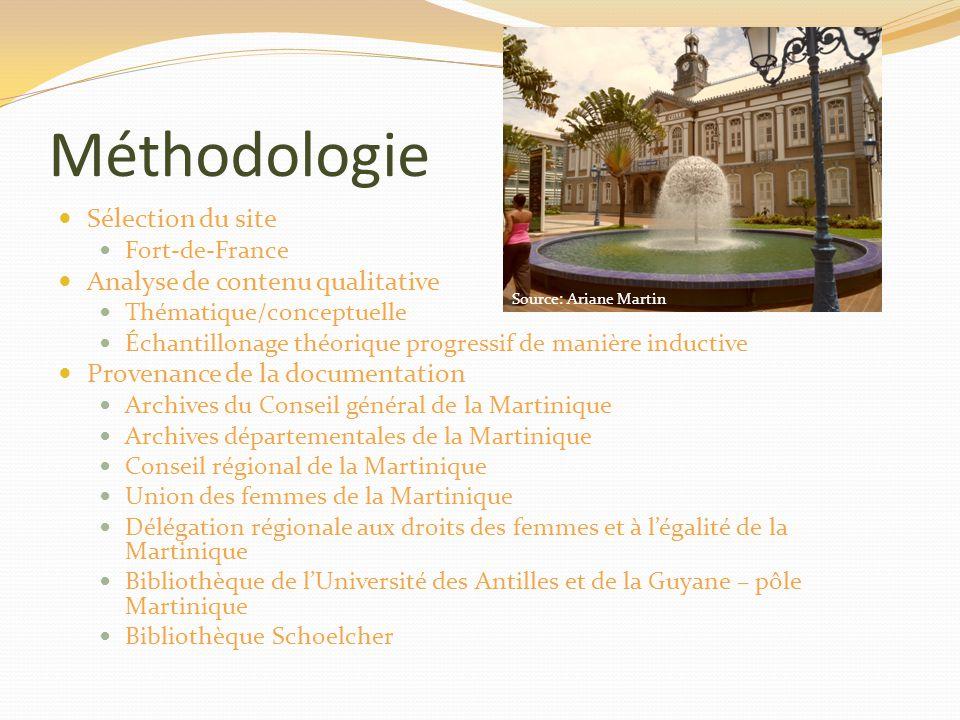 Méthodologie Sélection du site Fort-de-France Analyse de contenu qualitative Thématique/conceptuelle Échantillonage théorique progressif de manière in