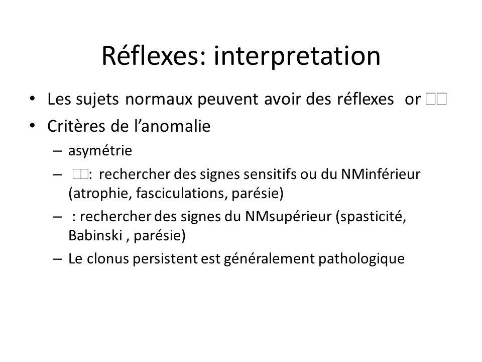 Réflexes: interpretation Les sujets normaux peuvent avoir des réflexes or Critères de lanomalie – asymétrie – : rechercher des signes sensitifs ou du