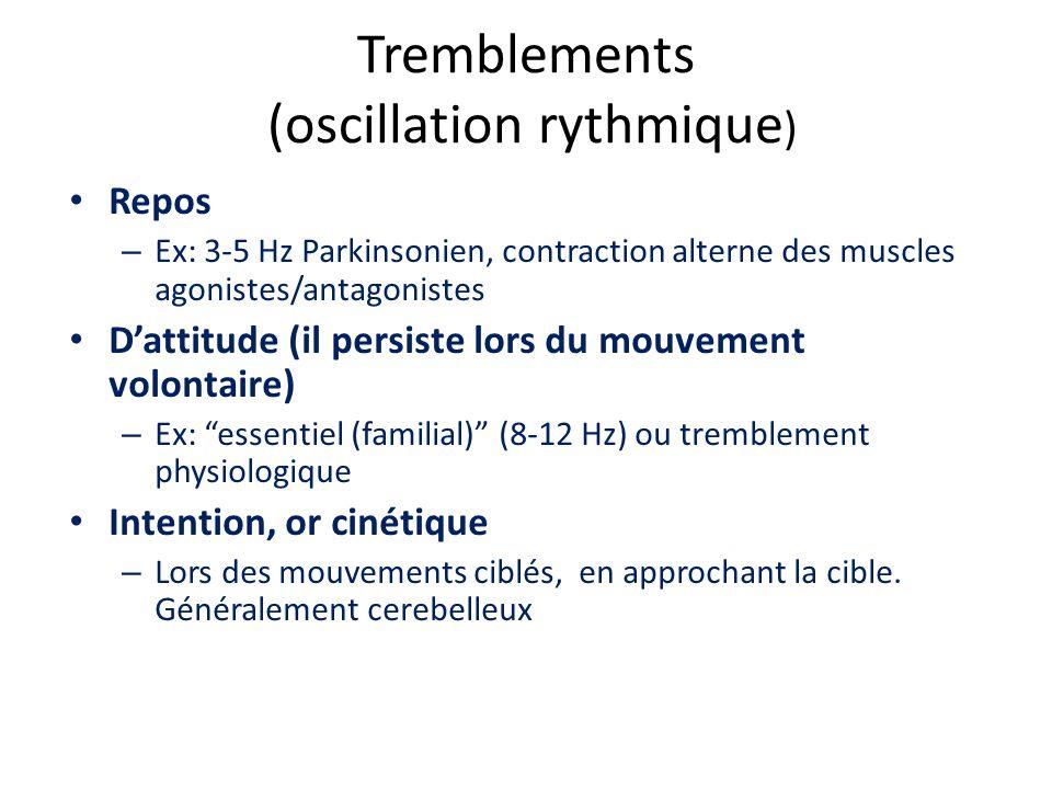 Tremblements (oscillation rythmique ) Repos – Ex: 3-5 Hz Parkinsonien, contraction alterne des muscles agonistes/antagonistes Dattitude (il persiste lors du mouvement volontaire) – Ex: essentiel (familial) (8-12 Hz) ou tremblement physiologique Intention, or cinétique – Lors des mouvements ciblés,  en approchant la cible.
