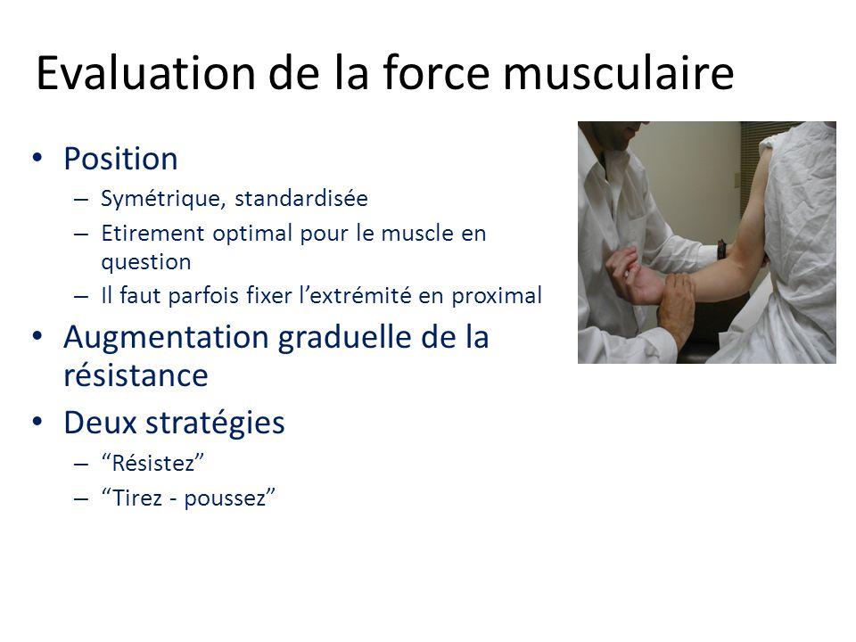 Evaluation de la force musculaire Position – Symétrique, standardisée – Etirement optimal pour le muscle en question – Il faut parfois fixer lextrémité en proximal Augmentation graduelle de la résistance Deux stratégies – Résistez – Tirez - poussez