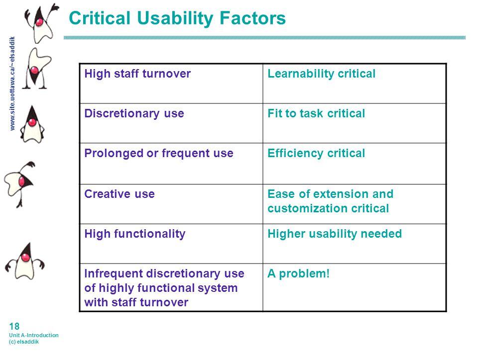 www.site.uottawa.ca/~elsaddik 17 Unit A-Introduction (c) elsaddik A Model of Usability Factors