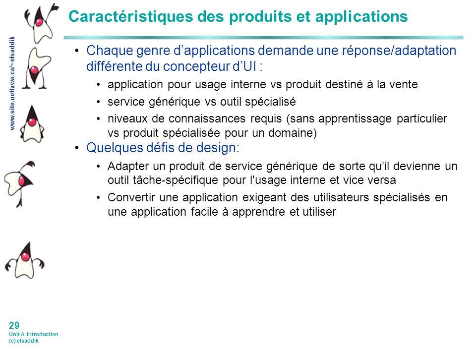 www.site.uottawa.ca/~elsaddik 28 Unit A-Introduction (c) elsaddik Système darchitecture du modèle conceptuel de UI Pourquoi des couches.