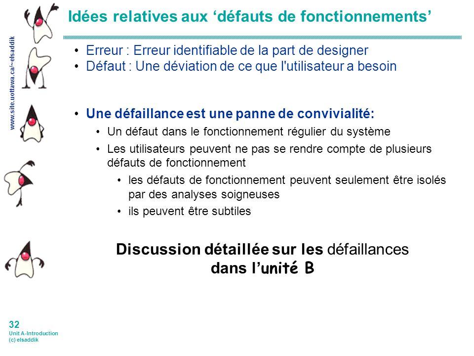www.site.uottawa.ca/~elsaddik 31 Unit A-Introduction (c) elsaddik Définitions: défauts de fonctionnements (Défaillances) Un désaccord entre ce que l utilisateur veut, a besoin ou prévoit et ce que le système fournit.