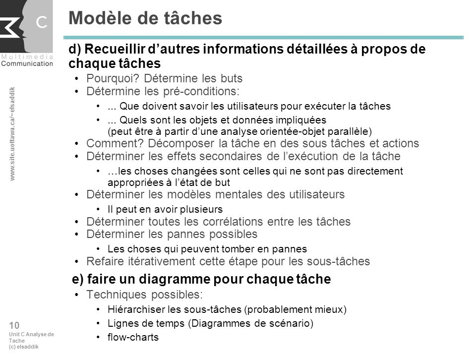www.site.uottawa.ca/~elsaddik 10 Unit C Analyse de Tache (c) elsaddik Modèle de tâches d) Recueillir dautres informations détaillées à propos de chaque tâches Pourquoi.