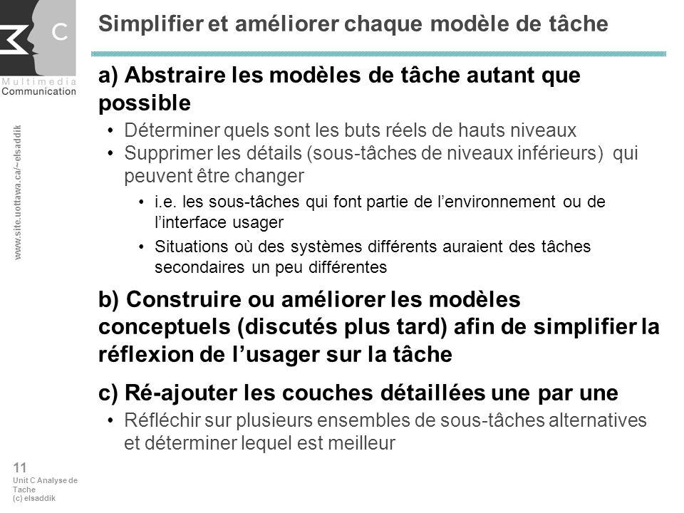 www.site.uottawa.ca/~elsaddik 11 Unit C Analyse de Tache (c) elsaddik Simplifier et améliorer chaque modèle de tâche a) Abstraire les modèles de tâche autant que possible Déterminer quels sont les buts réels de hauts niveaux Supprimer les détails (sous-tâches de niveaux inférieurs) qui peuvent être changer i.e.