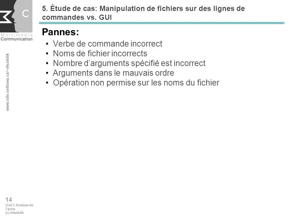 www.site.uottawa.ca/~elsaddik 14 Unit C Analyse de Tache (c) elsaddik 5.