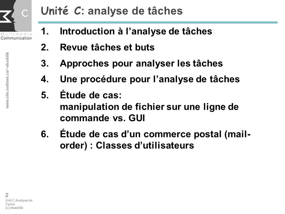 www.site.uottawa.ca/~elsaddik 3 Unit C Analyse de Tache (c) elsaddik 1.