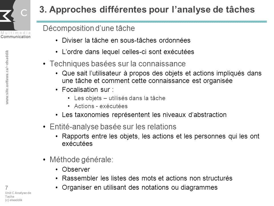 www.site.uottawa.ca/~elsaddik 7 Unit C Analyse de Tache (c) elsaddik 3.