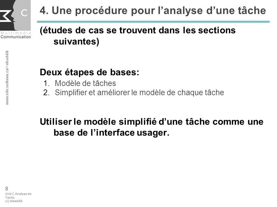www.site.uottawa.ca/~elsaddik 19 Unit C Analyse de Tache (c) elsaddik 6.